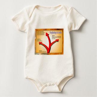 World religions beginning in India Baby Bodysuit