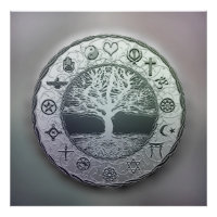 World Religions Tree of Life Poster