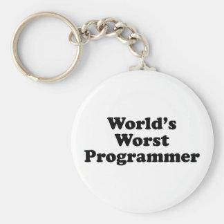 World s Worst Programmer Keychains