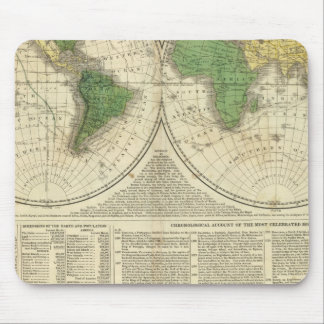 World shown as two hemispheres mouse pad