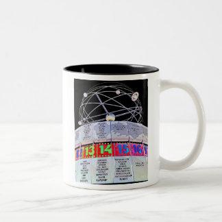 World Time Clock,Alexanderplatz,Berlin,Black Back Two-Tone Coffee Mug