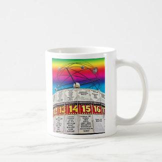 World Time Clock, Alexanderplatz, Berlin (Wc6rb) Classic White Coffee Mug
