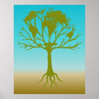 World Tree Poster