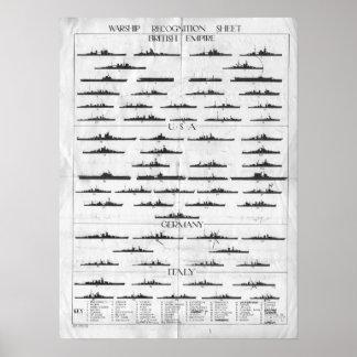 World War II Navy Battleship Recognition Chart Poster