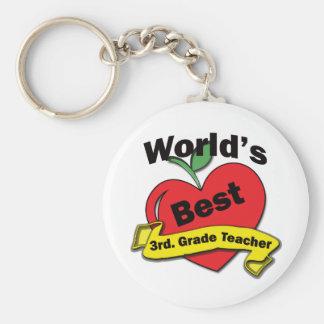 World's Best 3rd. Grade Teacher Keychain