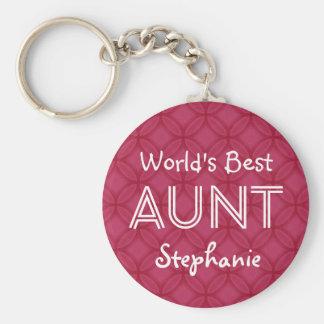 World's Best AUNT Custom Red Gift Item 09 Basic Round Button Keychain