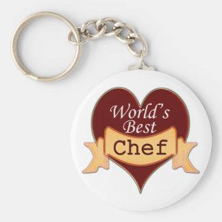 World's Best Chef Keychain