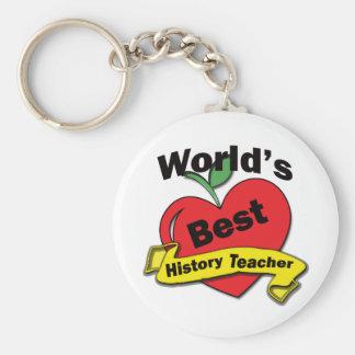 World's Best History Teacher Basic Round Button Keychain