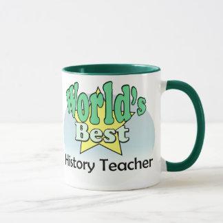 World's best History Teacher Mug