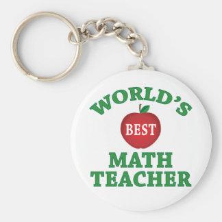 World's Best Math Teacher Keychain
