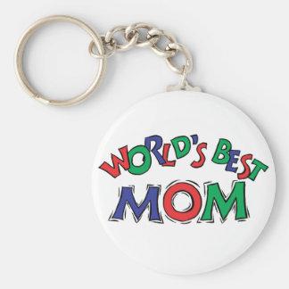 World's Best Mom Key Chain