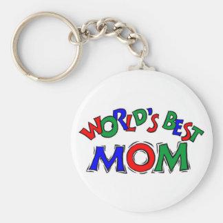 Worlds Best Mom Keychain