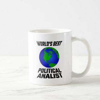World's Best Political Analyst Coffee Mug