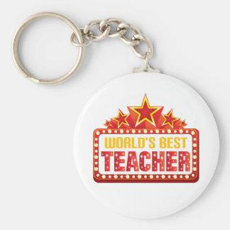 Worlds Best Teacher Gift Keychain