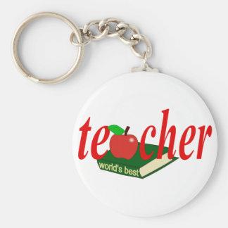 World's Best Teacher Keychains