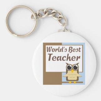 Worlds Best Teacher Keychain