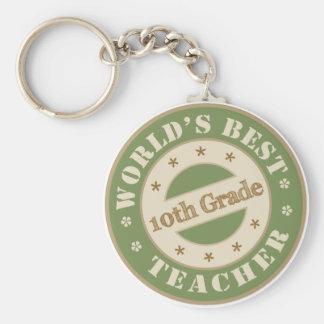 Worlds Best Tenth Grade Teacher Basic Round Button Keychain