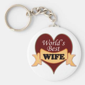 World's Best Wife Keychain