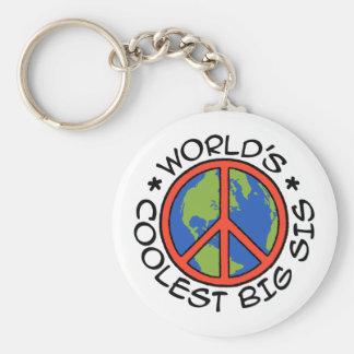 World's Coolest Big Sister Keychain