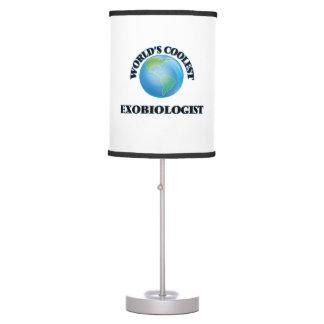 World's coolest Exobiologist Desk Lamps