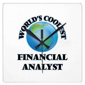 World's coolest Financial Analyst Wallclock