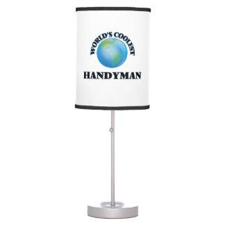 World's coolest Handyman Lamps