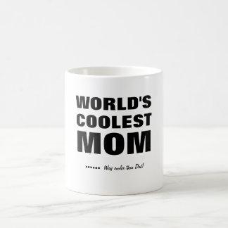 World's Coolest Mom Coffee Mug