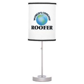 World's coolest Roofer Desk Lamps