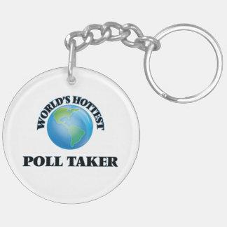World's Hottest Poll Taker Acrylic Key Chain