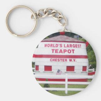 World's Largest Teapot Basic Round Button Keychain