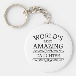 World's most amazing daughter keychain