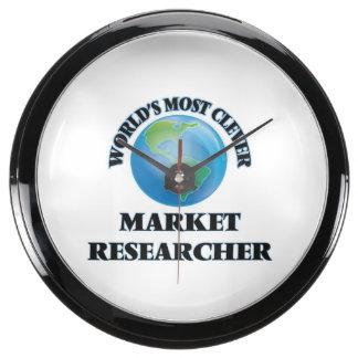 World's Most Clever Market Researcher Aquarium Clock