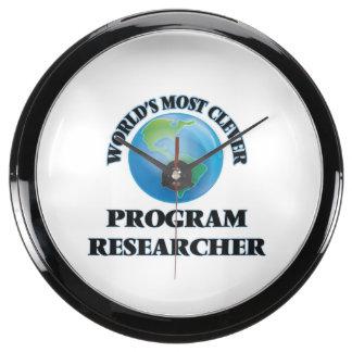World's Most Clever Program Researcher Aqua Clock