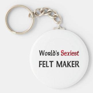 World's Sexiest Felt Maker Keychains