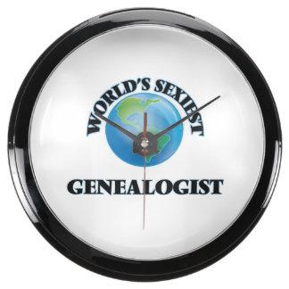 World's Sexiest Genealogist Aqua Clocks