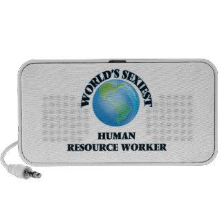 World's Sexiest Human Resource Worker Speakers
