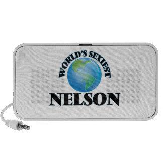World's Sexiest Nelson Laptop Speaker
