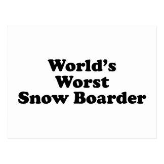 World's Worst Snow Boarder Postcard