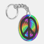 Worm Hole with Black Peace Sign Double-Sided Round Acrylic Keychain