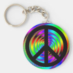 Worm Hole with Black Peace Sign Basic Round Button Keychain