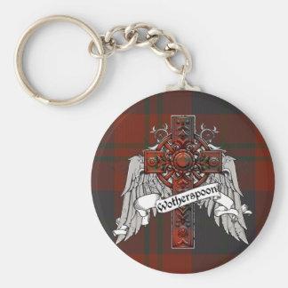 Wotherspoon Tartan Cross Keychain