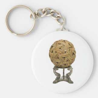 WovenGlobe103109 copy Basic Round Button Keychain