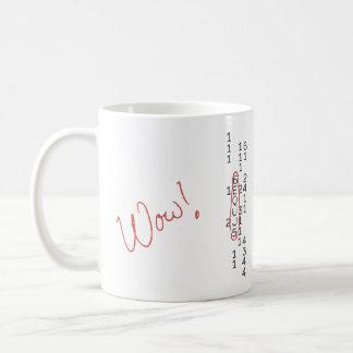 Wow Signal SETI Message Coffee Mug