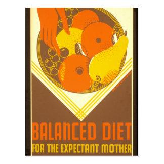 WPA Poster Balanced Diet New York 1936 - 39 Postcards