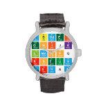 Abcdef ghijk lmnopq rstuv wxy&z  Wrist Watch