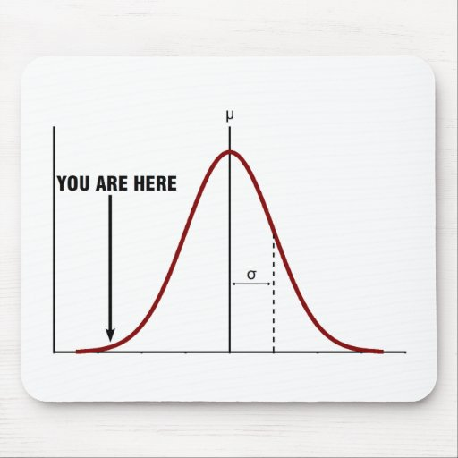 Wrong end of the bell curve mouse pad