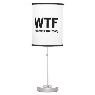 WTF donde está la comida