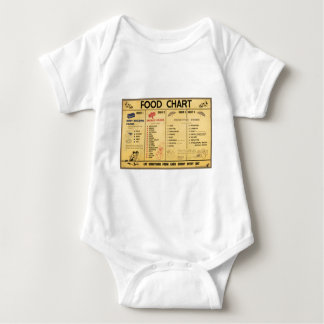 WW2 Food Ration Chart Baby Bodysuit