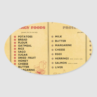 WW2 Food Ration Chart Oval Sticker