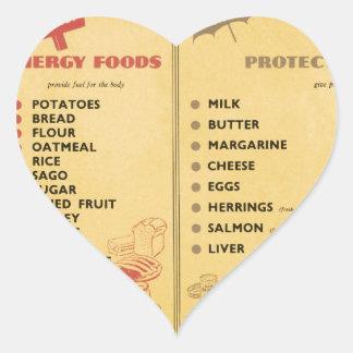 WW2 Food Ration Chart Heart Sticker